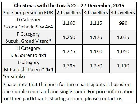 Prices Christmas with the locals