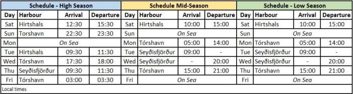 Schedule travel by ferry to ICeland Smyrilline Norröna